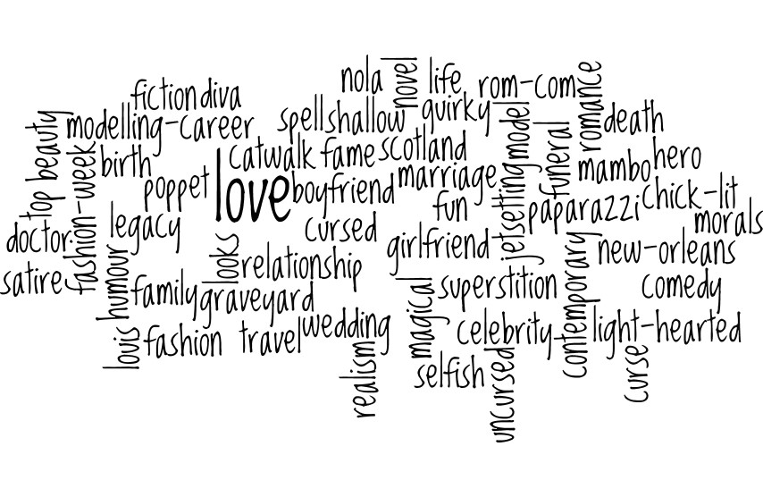 Doctor Word Cloud bw Jpeg